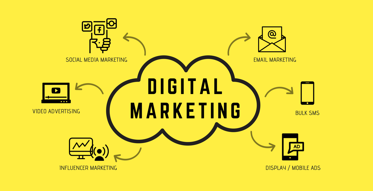 Pelatihan-Digital_Marketing di Jogja