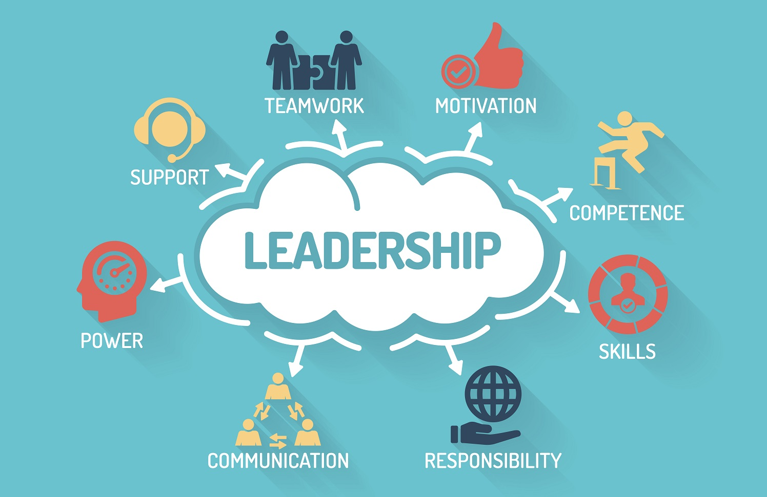 Training Leadership (Kepemimpinan) di Jakarta