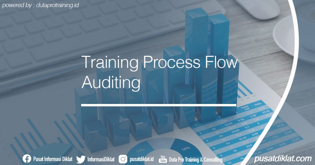 Training Process Flow Auditing Informasi Jadwal Training Diklat SDM Jogja Jakarta Bandung Bali Surabaya