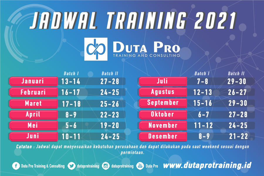 Jadwal Pusat Training 2021 Duta Pro Consulting di Jogja Jakarta Bandung Surabaya Bali Kalimantan